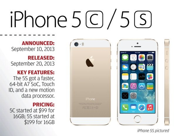 Apple's iPhone 5C and 5S