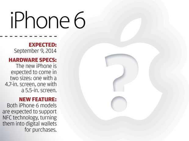 Apple iPhone 6 speculation