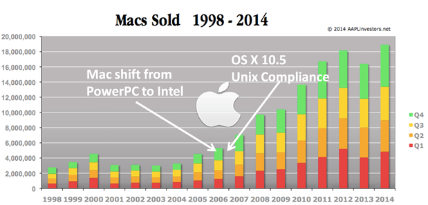 102314 mac shipments