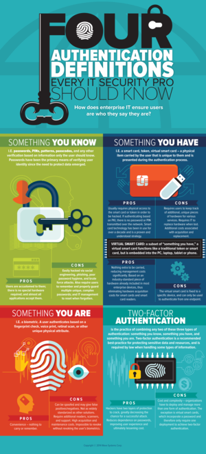 2factorauth infographic final