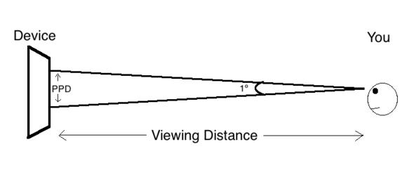 5k display ppd sketch 2