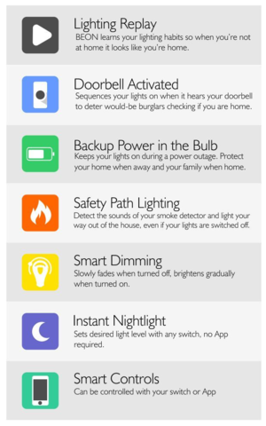 BeOn LED smart light bulbs