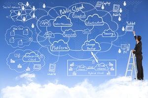 Mega increase in cloud adoption underway