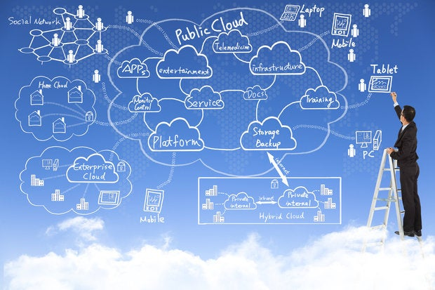 business cloud services flowchart