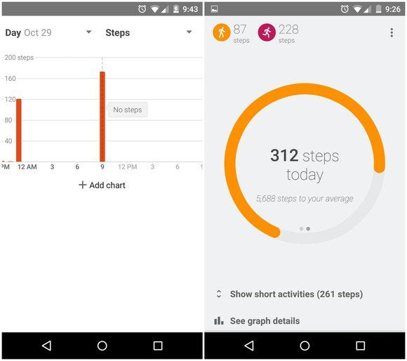 Google Fit Consolidates Your Health Data But Needs Third Party Apps