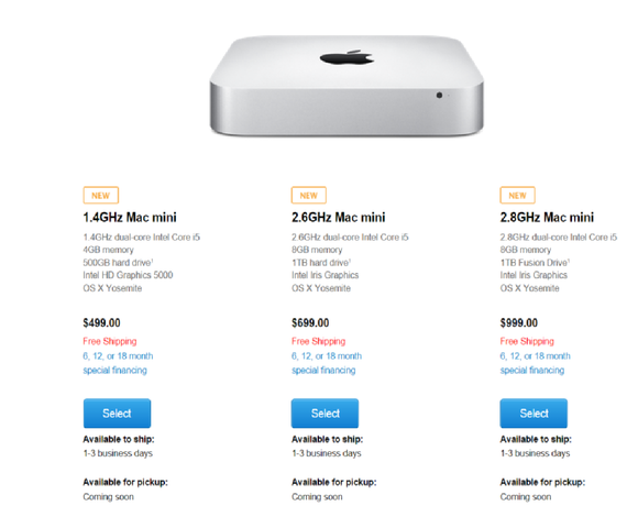 mac mini skus