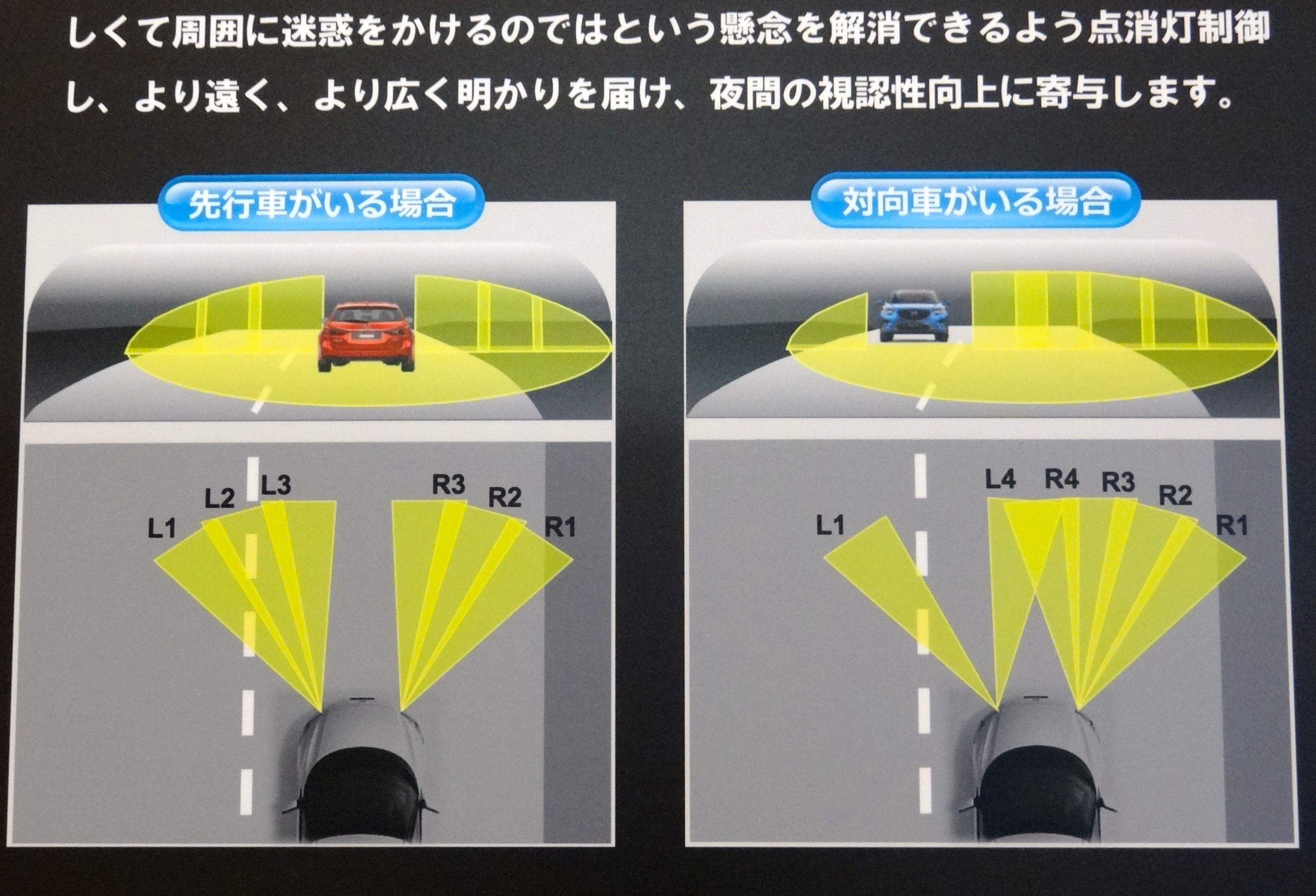 Adaptive Headlights Diagram Application Wiring Lighting System For Automobiles Mazda S Let You Keep Your High Beams On Without Rh Pcworld Com