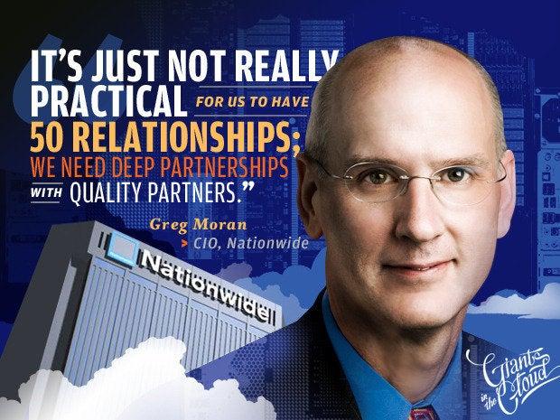 Greg Moran Nationwide