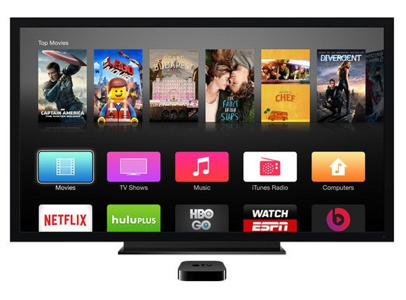 The final frontier: How Apple TV could connect all the dots | Macworld