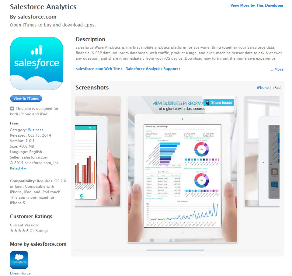 Salesforce's Wave seeks to sweep aside the analytics competition ...
