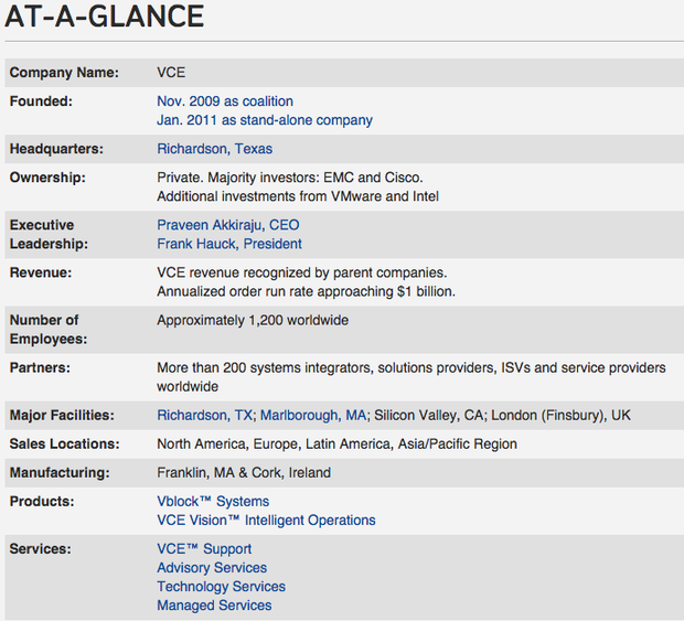 VCE profile