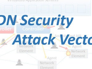 SDN Security Attack Vectors
