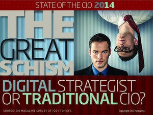 2014 State of the CIO