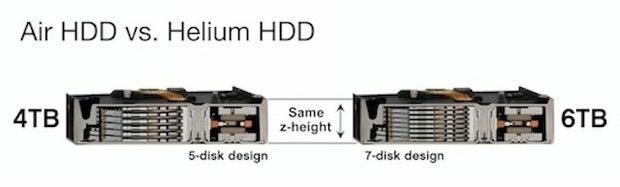 airhdd vs heliumhdd cutaway whitebg 300dpi 100390683 orig