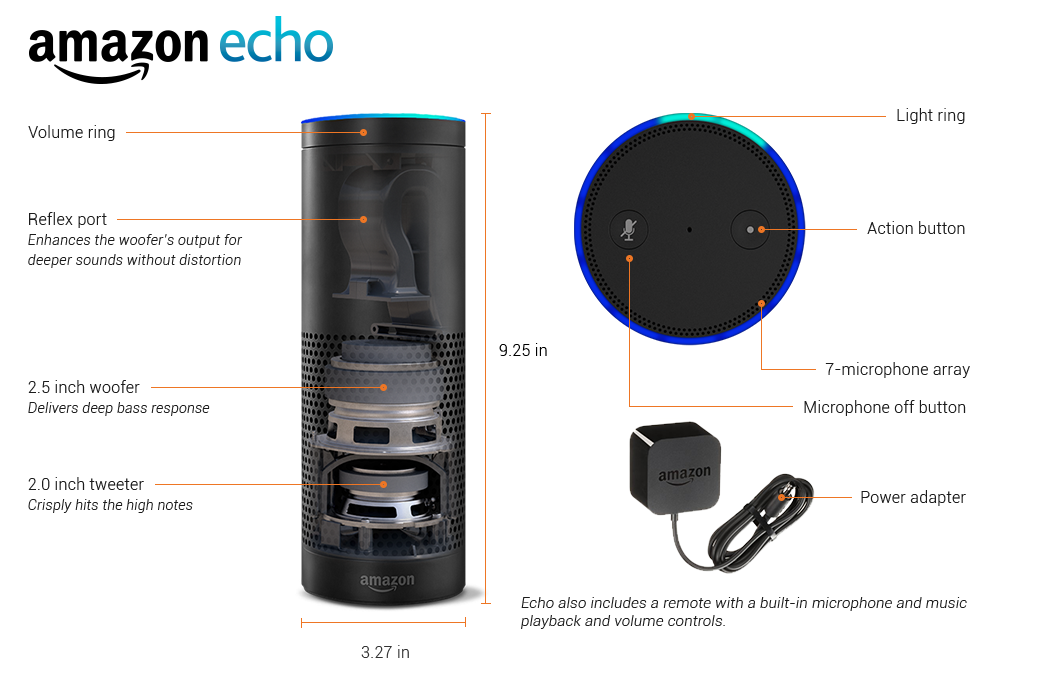 Amazon Updates The Echo For Connected Home Control