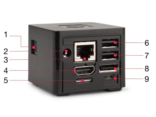 cubox i ports