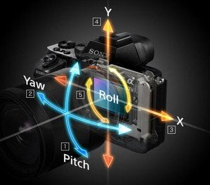 sony a7 ii 5 axis in body stabilization 550x483