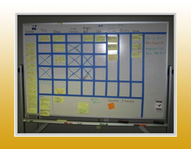 12 scrum board