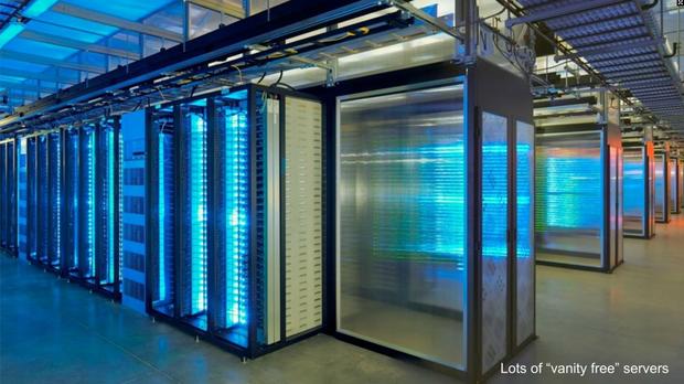 fb servers