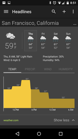google news weather