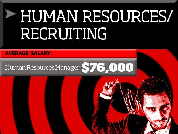 Human Resources/Recruiting