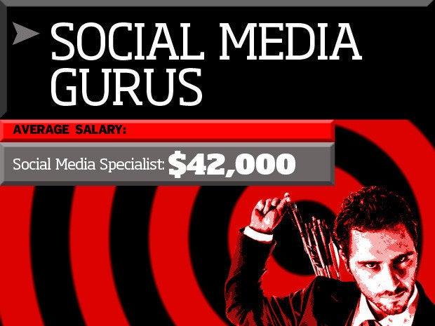 Social Media Gurus