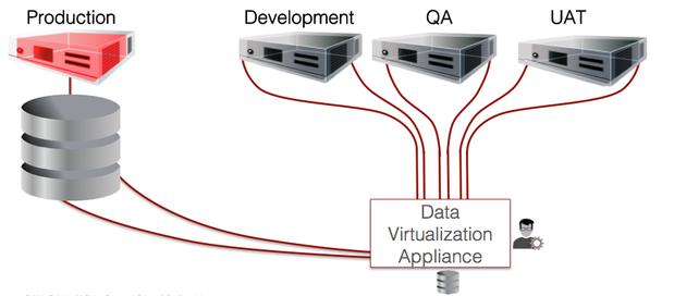 after_virtualization