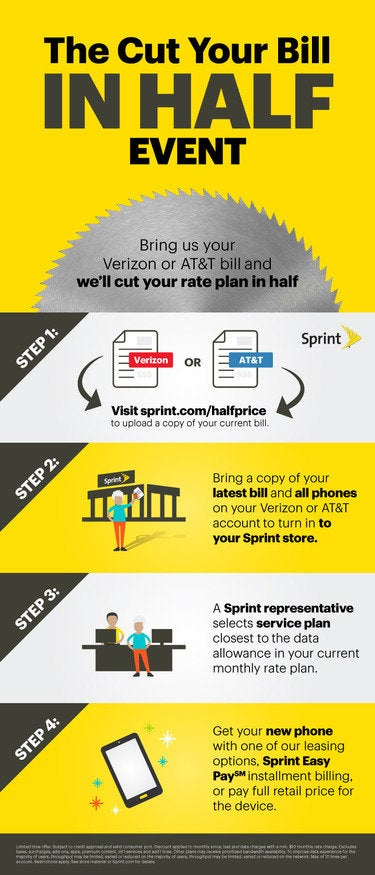 sprint cut bill in half