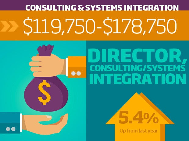 4 consulting systems int