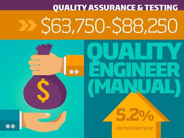 6 quality assurance