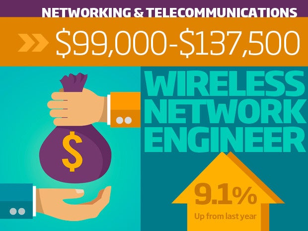 8 networking telecomm