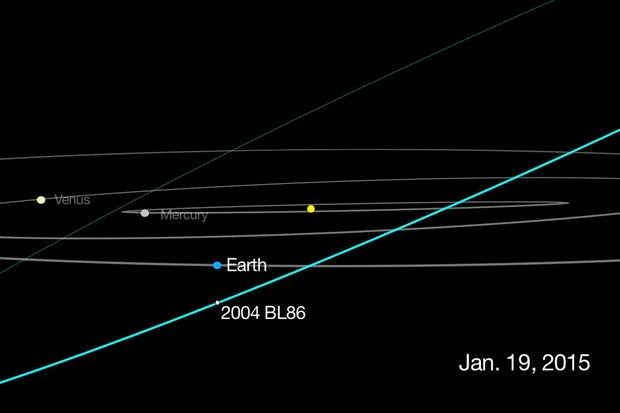 asteroid 2004bl86