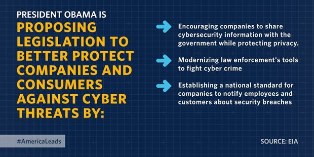 Cyber comments by President Obama during State of the Union