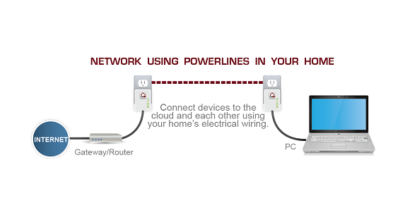 power-line networking