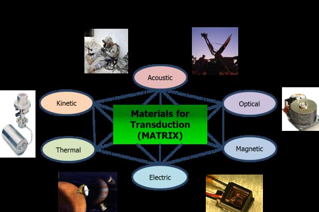 matrix pic final