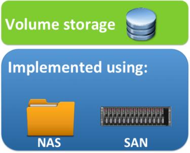 volume storage