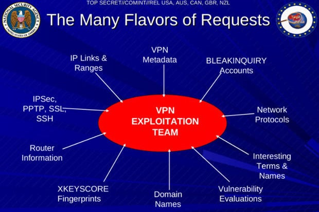 Requested from VNP Exploitation Team