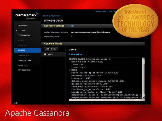 InfoWorld 2015 Technology of the Year: Cassandra