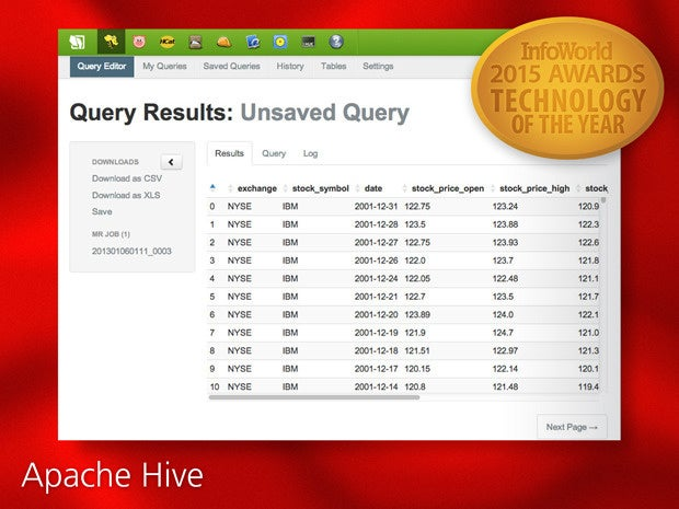 InfoWorld 2015 Technology of the Year: Apache Hive