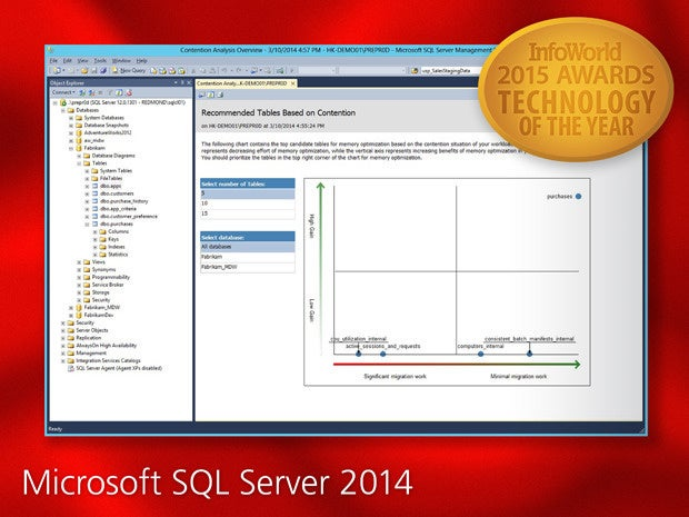 InfoWorld 2015 Technology of the Year: SQL Server 2014
