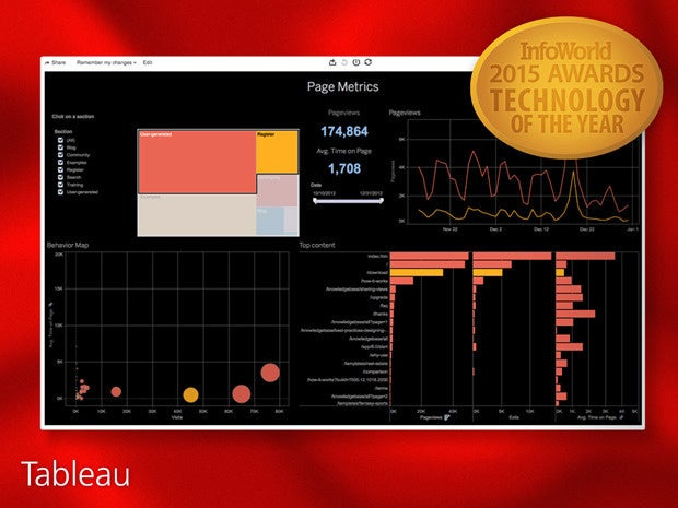 InfoWorld 2015 Technology of the Year: Tableau