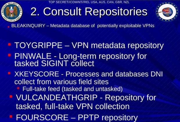 VPN exploitation repositories