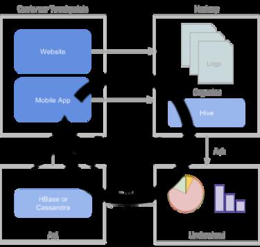 wibi graphic 2
