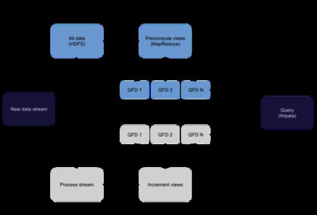 wibi graphic 3