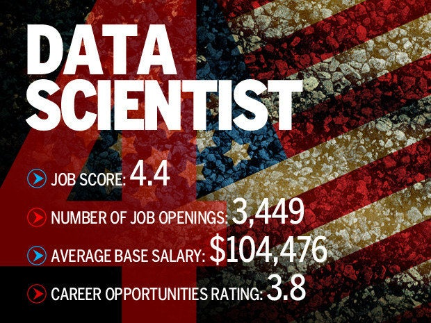 4 data scientist