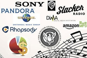 Music copyright changes