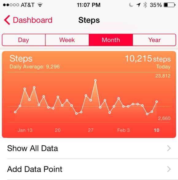 health crappy graph