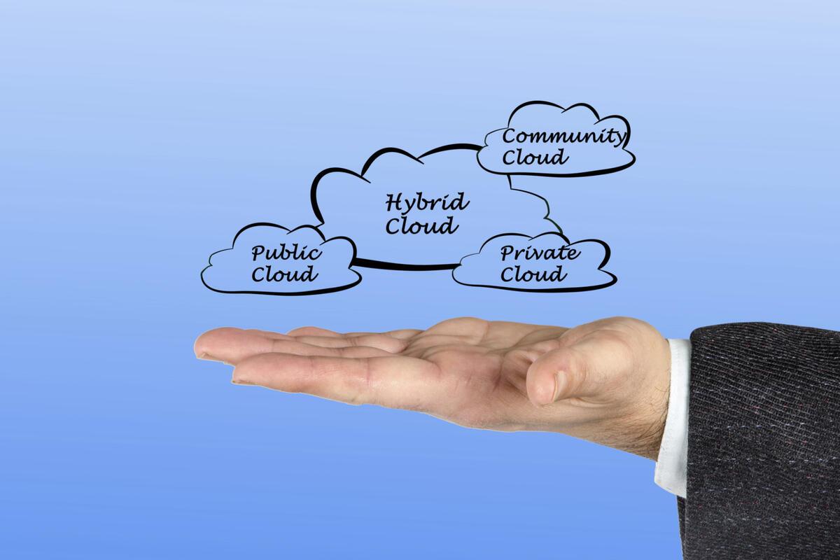 hybrid cloud thinkstock
