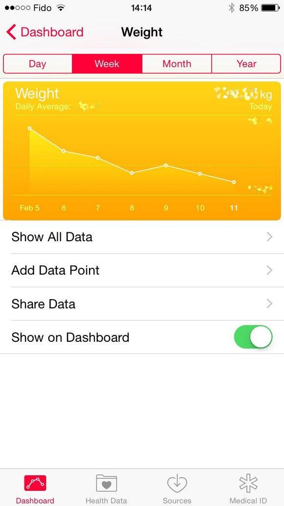 My month as a HealthKit patient | Macworld
