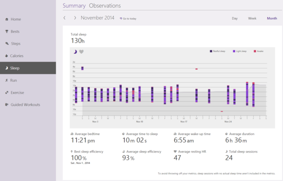 microsoft band sleep dashboard
